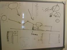 Estudio de la orientación solar de una casa