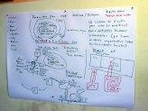 PDC permacultura en casona dada primer encuentro 12 de Julio 2014 - 45 - SMALL